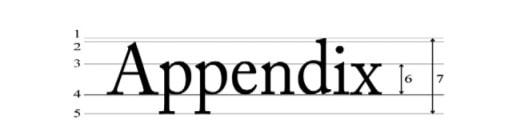 appendix letterhoogte