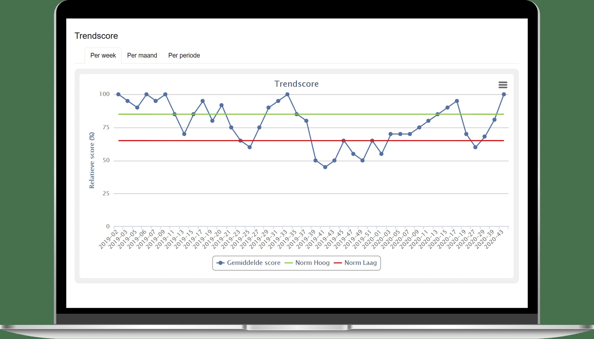 laptop-trendscore-nfo-6